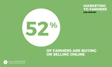 The Growth of E-commerce in British Agriculture