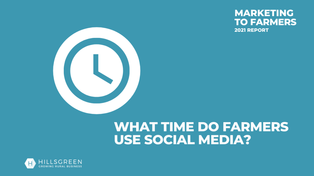 What Time Should I Post on Social Media?